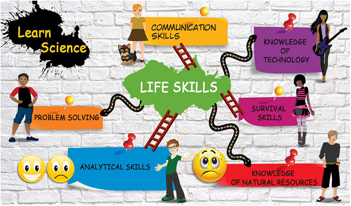 Life Skills - Learn Science